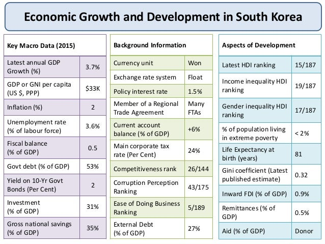 analysis of macroeconomics in korea —emerging g2 and political risks— summary 1 south korea's economic  outlook  economics department  lowing analysis provides an overview of  these.