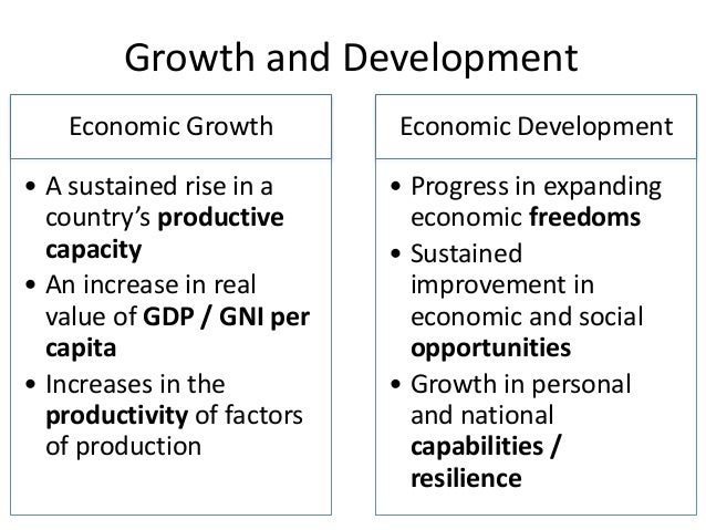economic growth and social change in Despite high rates of economic growth in recent years, human development in mozambique will not be achieved without significant improvements in.