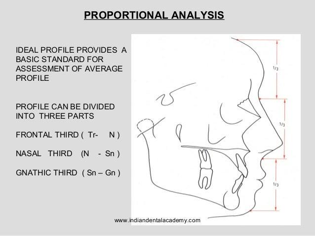 Facial analysis facial profile, guys having naked sex