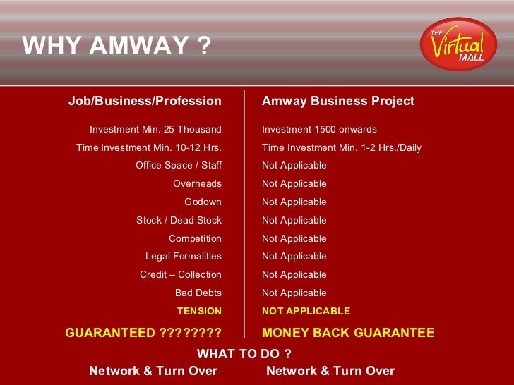 Amway uk business plan
