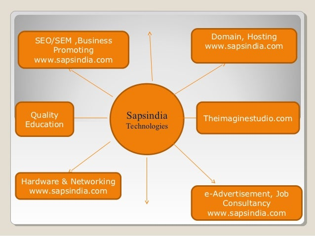 Domain, Hosting  SEO/SEM ,Business                                       www.sapsindia.com      Promoting  www.sapsindia.c...