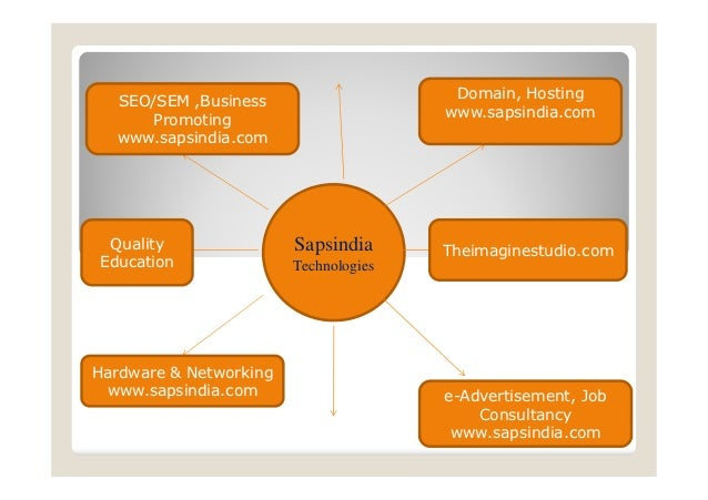 SEO/SEM ,Business                     Domain, Hosting      Promoting                        www.sapsindia.com  www.sapsind...