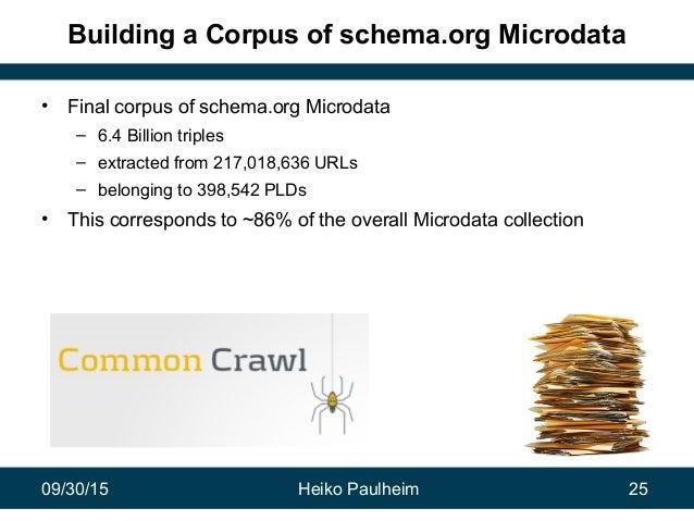 09/30/15 Heiko Paulheim 25 Building a Corpus of schema.org Microdata • Final corpus of schema.org Microdata – 6.4 Billion ...