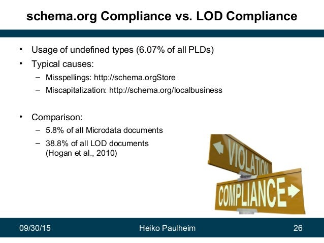 09/30/15 Heiko Paulheim 26 schema.org Compliance vs. LOD Compliance • Usage of undefined types (6.07% of all PLDs) • Typic...