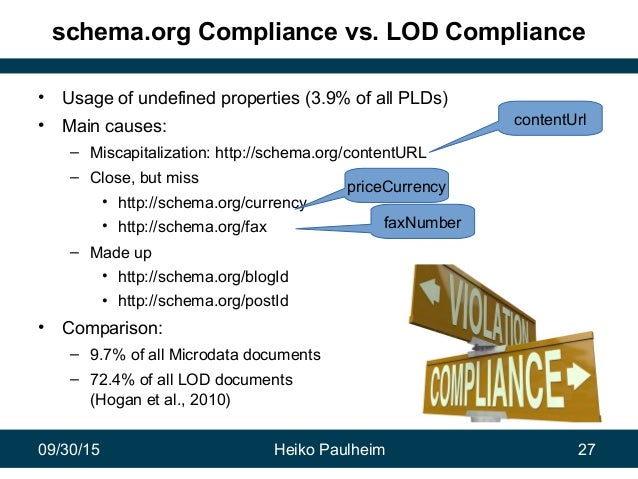 09/30/15 Heiko Paulheim 27 schema.org Compliance vs. LOD Compliance • Usage of undefined properties (3.9% of all PLDs) • M...