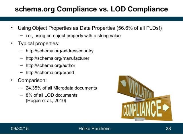 09/30/15 Heiko Paulheim 28 schema.org Compliance vs. LOD Compliance • Using Object Properties as Data Properties (56.6% of...
