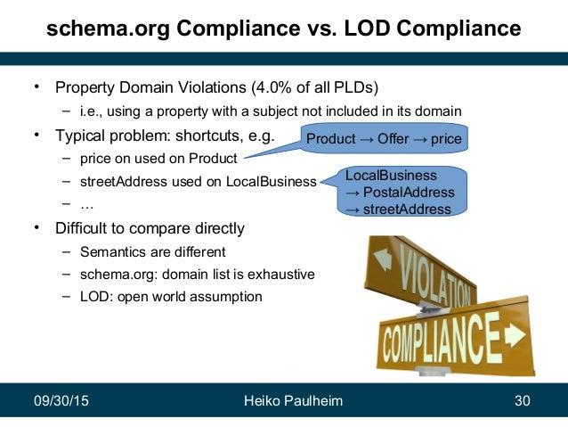 09/30/15 Heiko Paulheim 30 schema.org Compliance vs. LOD Compliance • Property Domain Violations (4.0% of all PLDs) – i.e....