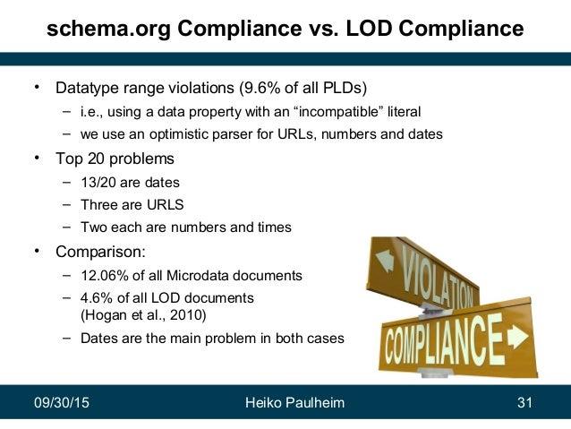 09/30/15 Heiko Paulheim 31 schema.org Compliance vs. LOD Compliance • Datatype range violations (9.6% of all PLDs) – i.e.,...