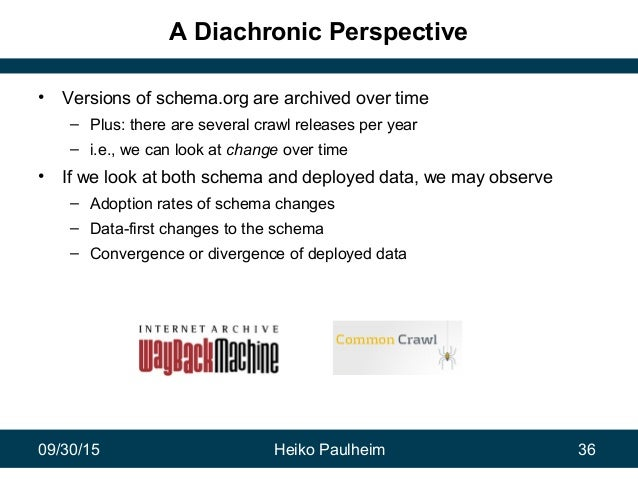 09/30/15 Heiko Paulheim 36 A Diachronic Perspective • Versions of schema.org are archived over time – Plus: there are seve...