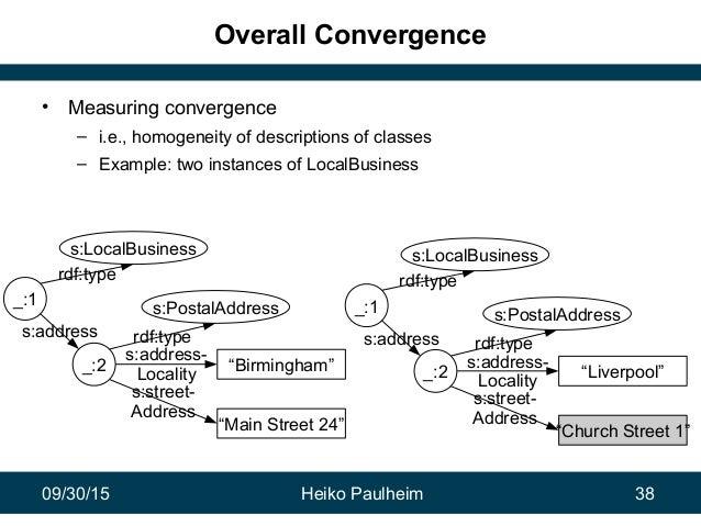 09/30/15 Heiko Paulheim 38 Overall Convergence • Measuring convergence – i.e., homogeneity of descriptions of classes – Ex...