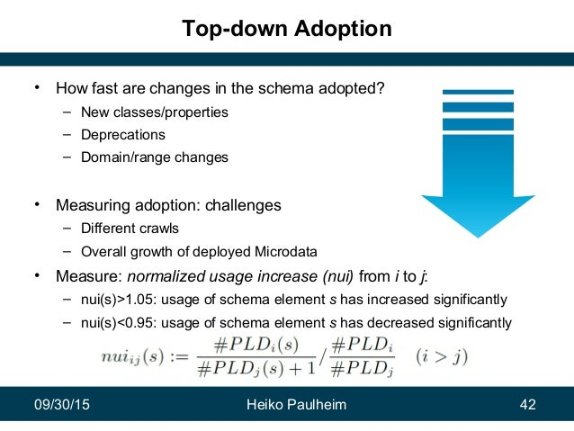 09/30/15 Heiko Paulheim 42 Top-down Adoption • How fast are changes in the schema adopted? – New classes/properties – Depr...
