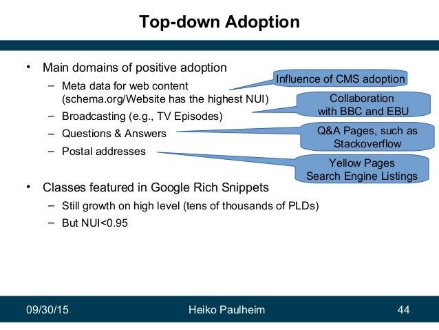 09/30/15 Heiko Paulheim 44 Top-down Adoption • Main domains of positive adoption – Meta data for web content (schema.org/W...