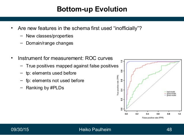 """09/30/15 Heiko Paulheim 48 Bottom-up Evolution • Are new features in the schema first used """"inofficially""""? – New classes/p..."""