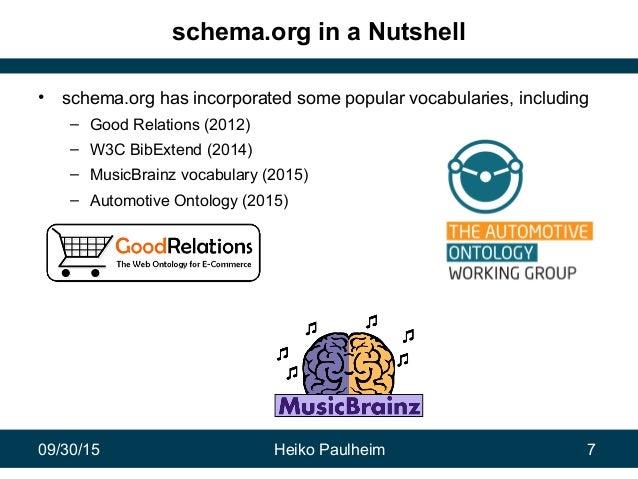 09/30/15 Heiko Paulheim 7 schema.org in a Nutshell • schema.org has incorporated some popular vocabularies, including – Go...