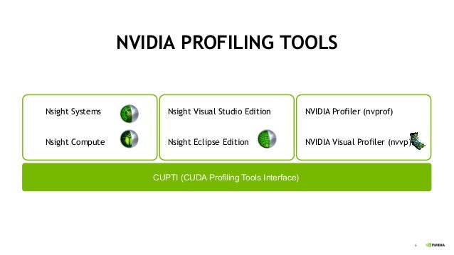 Profiling deep learning network using NVIDIA nsight systems