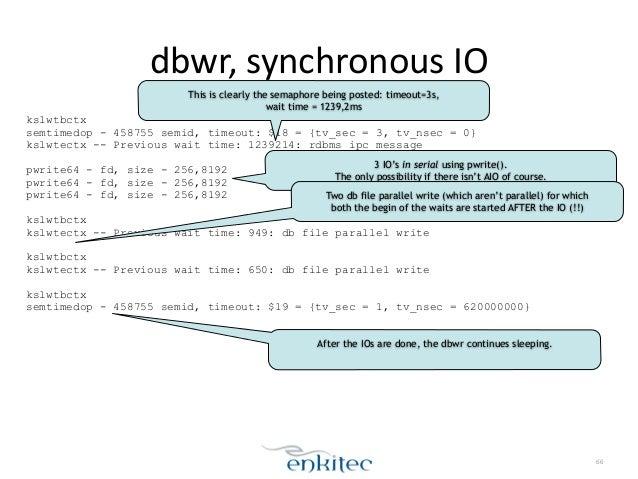 Asynchronous I/O