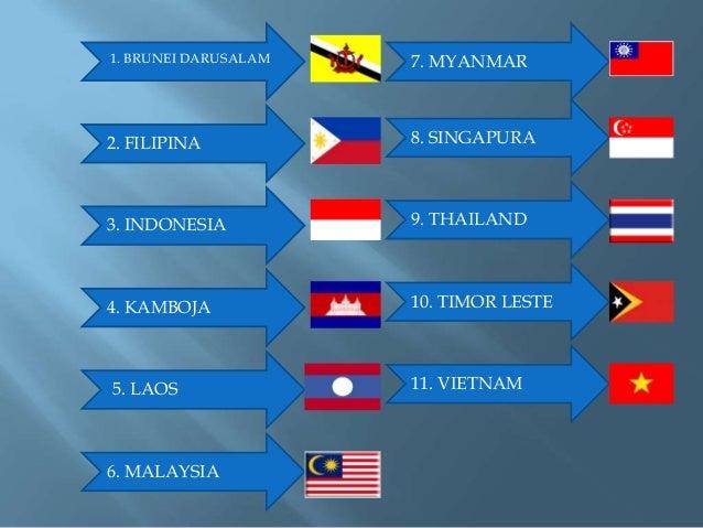 Profil Negara Asean Gambar Peta Beserta Bendera