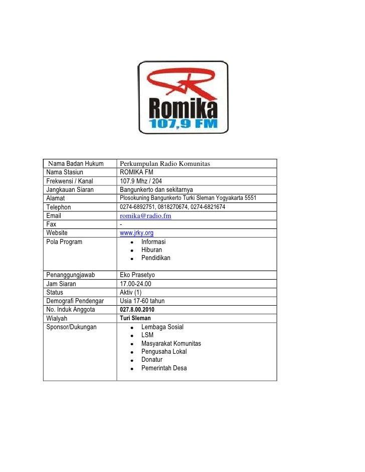 Nama Badan Hukum     Perkumpulan Radio KomunitasNama Stasiun          ROMIKA FMFrekwensi / Kanal     107.9 Mhz / 204Jangka...