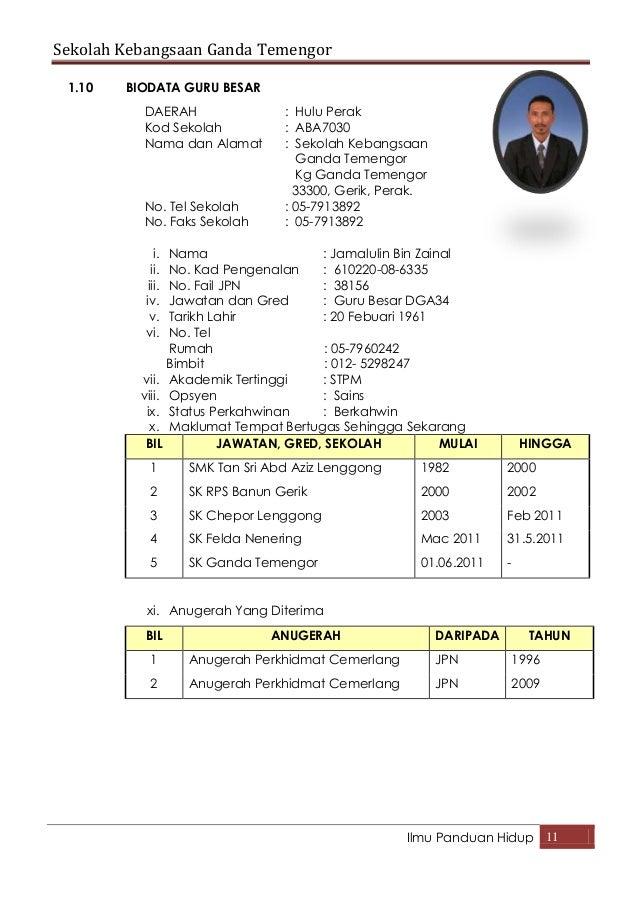 Profil Sk Ganda Temengor