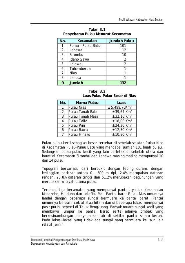 Profil Wilayah Kabupaten Nias Selatan