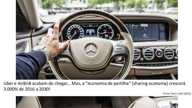 """Uber e AirBnB acabam de chegar... Mas, a """"economia de partilha"""" (sharing economy) crescerá 3.000% de 2016 a 2030! Fonte: P..."""