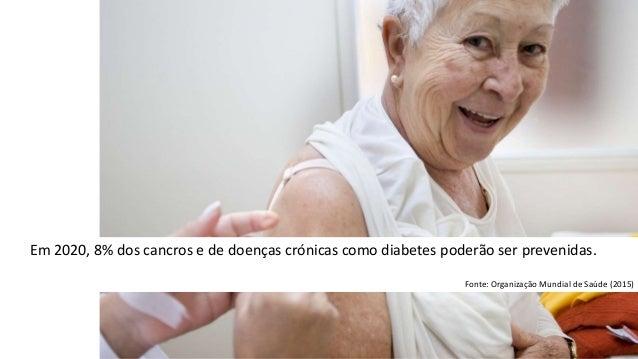 Em 2020, 8% dos cancros e de doenças crónicas como diabetes poderão ser prevenidas. Fonte: Organização Mundial de Saúde (2...