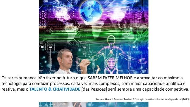 """""""A melhor forma de prever o futuro é criá-lo"""" Peter Drucker"""