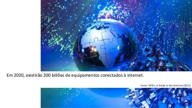 Em 2020, existirão 200 biliões de equipamentos conectados à internet. Fonte: INTEL, A Guide to the Internet (2015)
