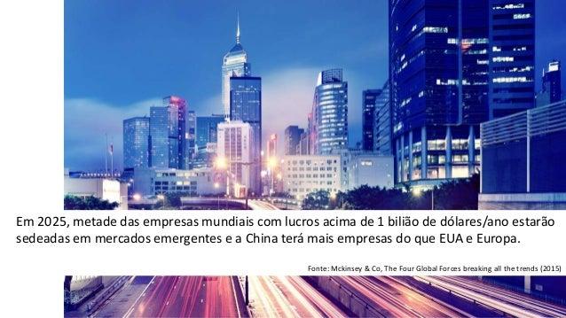 Em 2025, metade das empresas mundiais com lucros acima de 1 bilião de dólares/ano estarão sedeadas em mercados emergentes ...