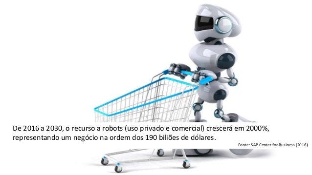 De 2016 a 2030, o recurso a robots (uso privado e comercial) crescerá em 2000%, representando um negócio na ordem dos 190 ...