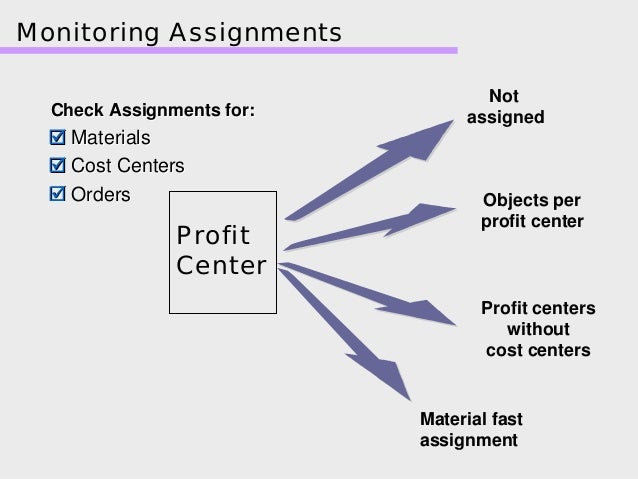 costs and profit assignment Various cost allocation methods are used to allocate factory overhead costs to  profits costs are allocated based on the profits generated by each subsidiary.