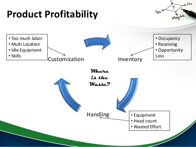 direct product profitability Direct product profitability translation in english-french dictionary.