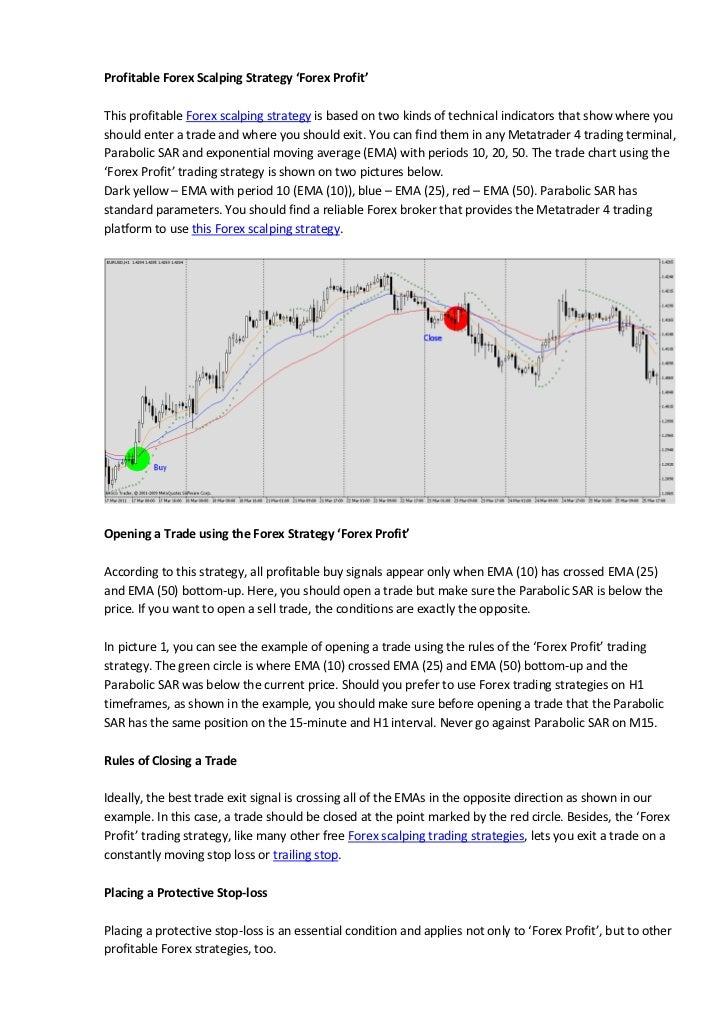 Strategy forex profit