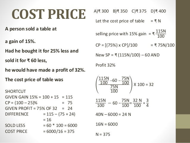 Profit and loss standard level – Profit and Loss Table