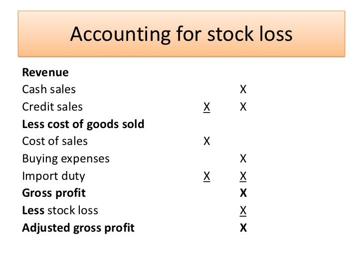 Introducing Profit And Loss Statements