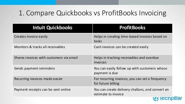 Intuit Quickbooks Vs Profitbooks Accounting Software - Intuit invoicing online