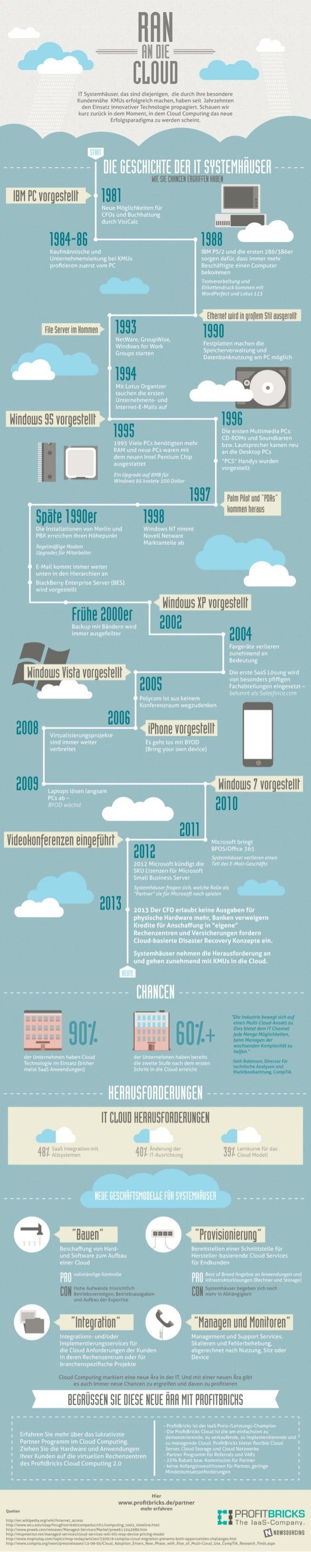 IT Systemhauser,  das sind diejenigen,  die durch ihre besondere Kundennéhe KMUs erfolgreich machen,  haben seit Jahrzehnt...