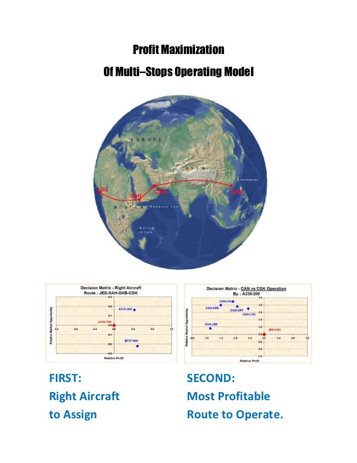 Profit Maximization          Of Multi–Stops Operating ModelFIRST:                      SECOND:Right Aircraft              ...