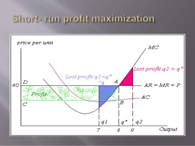 eco1a profit maximization Economics eco1a monopolistic competition notes because the answer is greater than 1800 price and school university of santo tomas course title economics eco1a type notes uploaded by kamimi0909 pages 7  (profit) – kasi yung demand curve nasa taas ng atc or called as profit maximization.