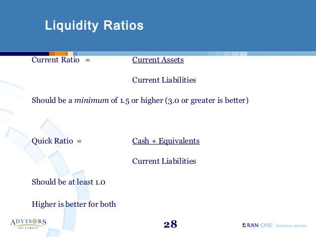 Elements of liquidity plans and the importance for management decisions