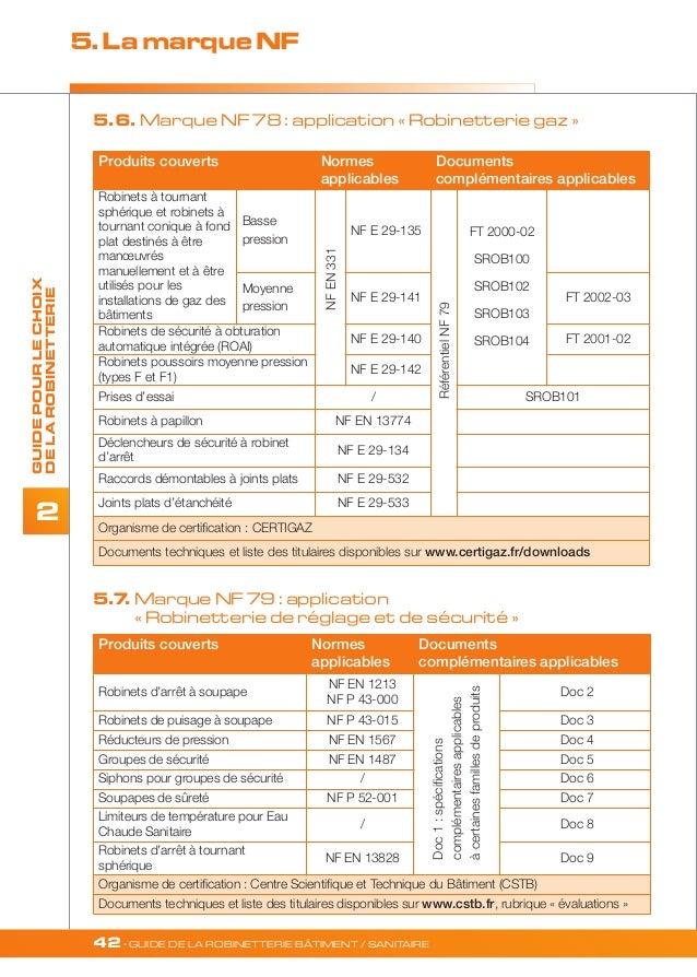 Guide de la robinetterie b¢timent sanitaire PROFLUID Version 2014
