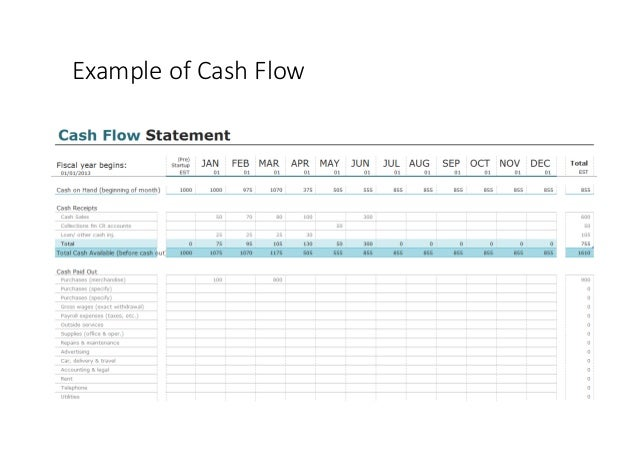 pro forma statement of cash flows template