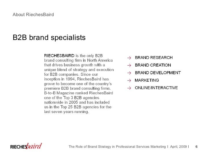 A Simple Definition of Brand Positioning