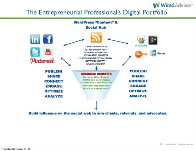 "The Entrepreneurial Professional's Digital Portfolio WordPress ""Content"" & Social Hub  ONLINE  REPUTATION ESTABLISHED  ..."
