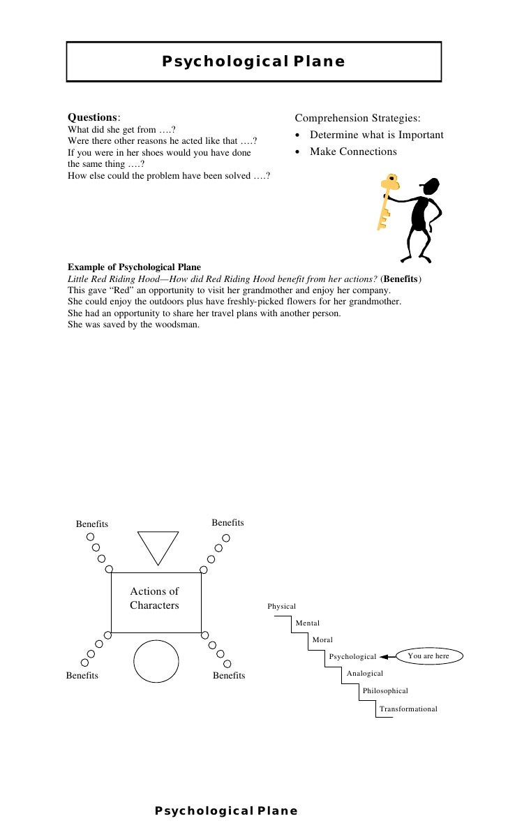 Profundity flipbook 2 for mi class web transformational moral plane 6 ccuart Image collections