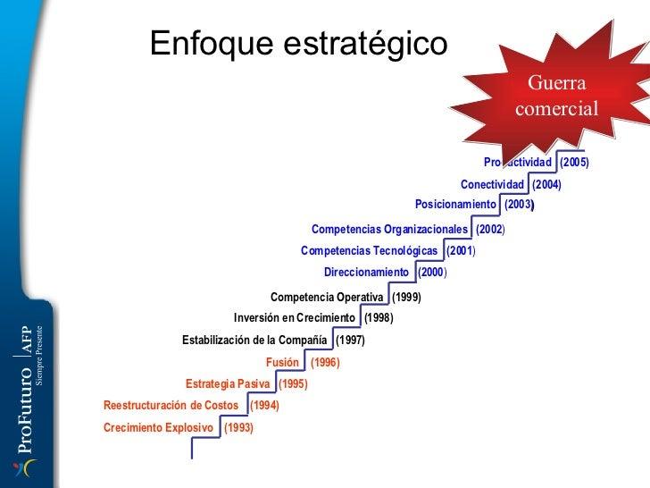 DIRECCIONAMIENTO ESTRATEGICO, COMERCIAL Y FINANCIERO: ESTUDIO DE CASOS (Spanish Edition)