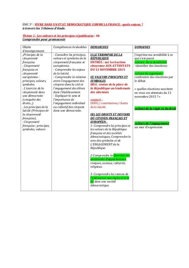EMC 3° : VIVRE DANS UN ETAT DEMOCRATIQUE COMME LA FRANCE : quels enjeux ? à travers les 3 thèmes d'étude. Thème 1 : Les va...