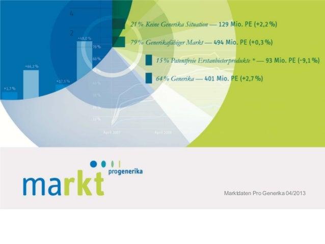 Marktdaten Pro Generika 04/2013