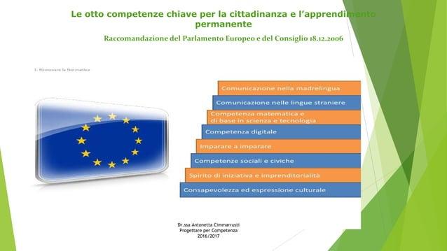 Le otto competenze chiave per la cittadinanza e l'apprendimento permanente Raccomandazione del Parlamento Europeo e del Co...