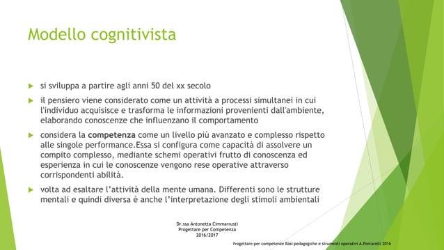 Modello cognitivista  si sviluppa a partire agli anni 50 del xx secolo  il pensiero viene considerato come un attività a...
